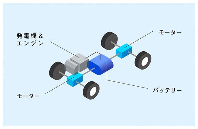 日産「セレナ e-POWER」に4WDモデルは登場するか?