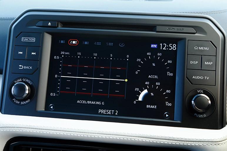 日産 GT-R 2020モデルに試乗。新ターボとカーボンパーツで武装したNISMOは2400万円超