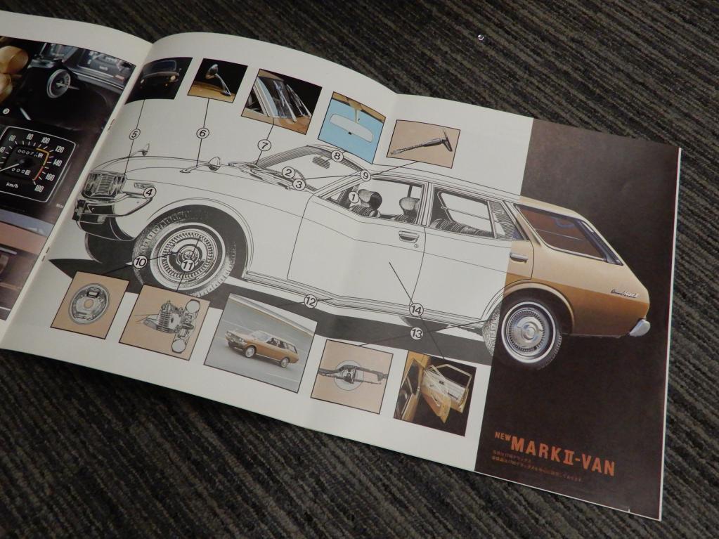 自動車カタログは歴史書「歴代トヨタ・マークII各モデルのカタログを通じて」