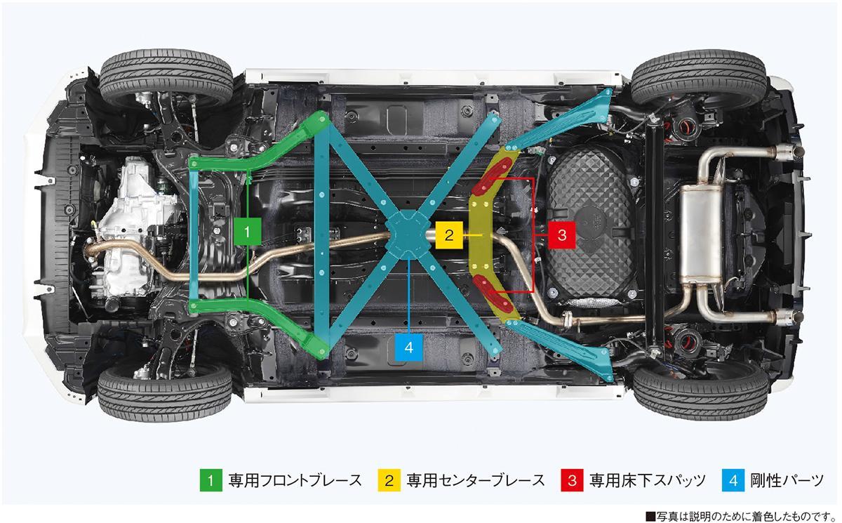 GRシリーズ初の軽自動車! メーカーの垣根を超えたコペンGR SPORTが発売開始