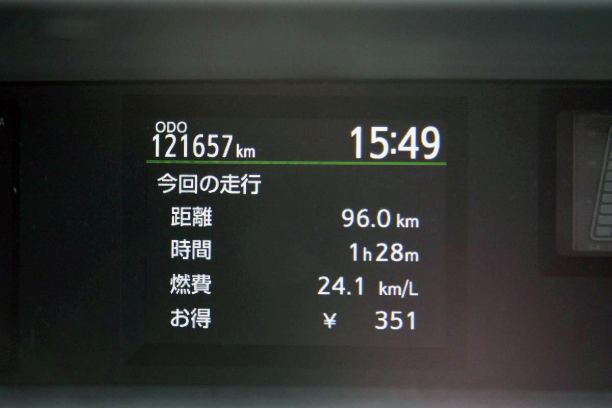 10万キロ超えの中古車に手を出すなら購入前に確認すべきポイント3つ