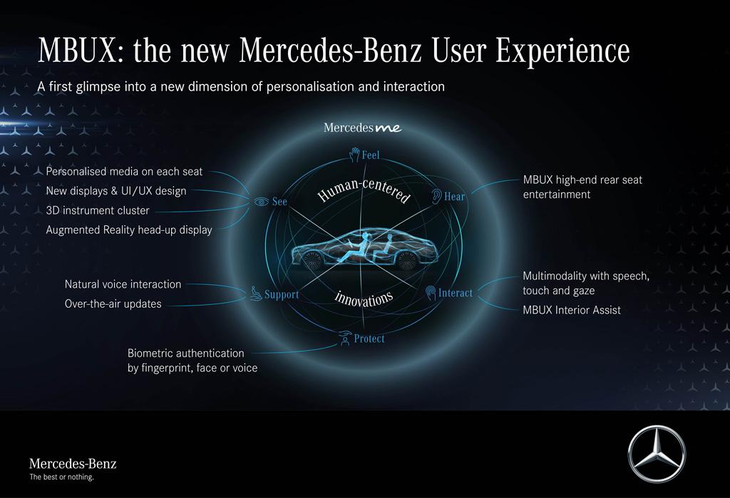 「ちょっとだけヨ」 新型「メルセデス・ベンツSクラス」が正式発表に向けティザーを開始!