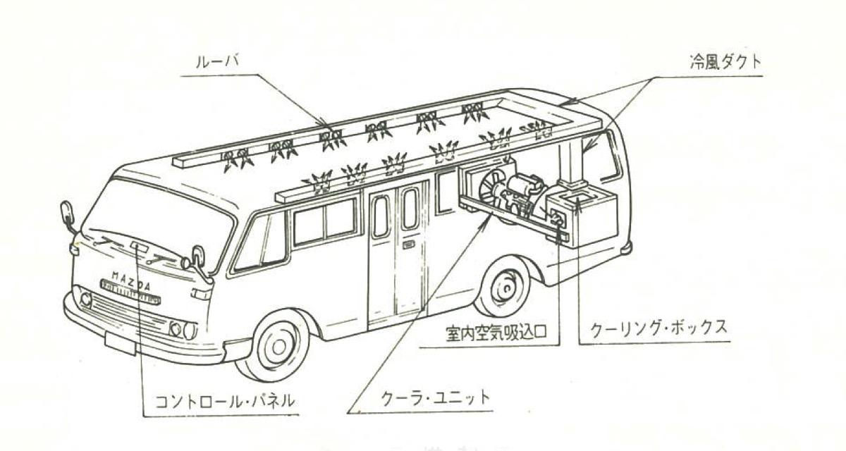 生産台数わずか44台!! なぜマツダはバスにロータリーを積んだのか?【パークウェイ ロータリー26】