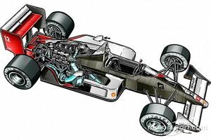 F1メカ解説|マクラーレンの最も印象的なF1マシンの、魅力的な物語:マクラーレンMP4/4・ホンダ