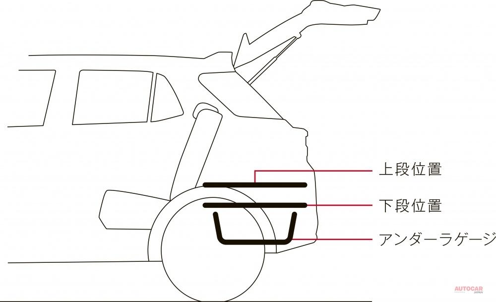 ダイハツ、「普通車」投入の勝算は 穴場の小型国産SUV ロッキーの新しい使命