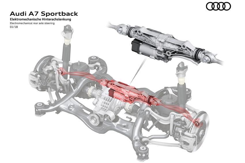 アウディ プレミアムスポーツ5ドアクーペ「A7 スポーツバック」を7年振りにフルモデルチェンジ、4輪操舵を搭載