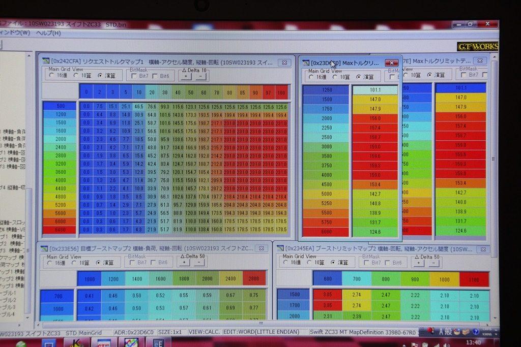 「ZC33SスイスポはECUチューンだけでも大化けする!」ノーマルから排気+ECUチューンまでの出力グラフを完全公開