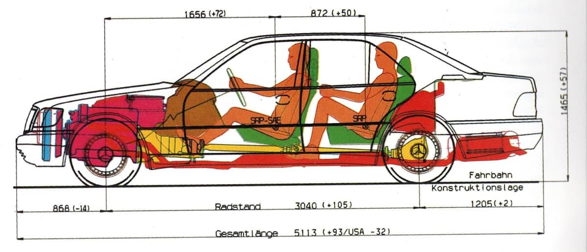【W140型 Sクラス】圧倒的な存在感で世界をリードしたメルセデス・ベンツのフラッグシップ