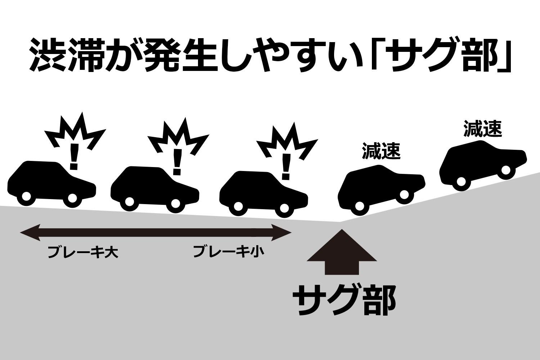 【夏の運転トラブル注意】「情けは人の為ならず」ドライバーの心構えで渋滞を減らすことができる