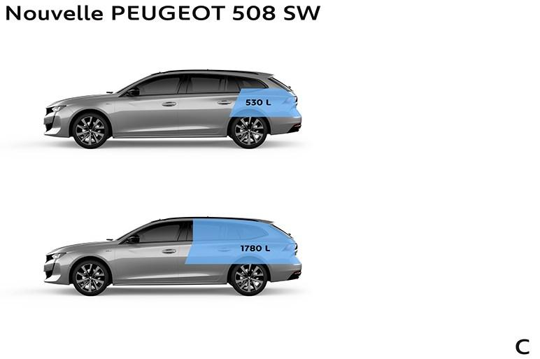 プジョー、新型508にスタイリッシュなワゴンを追加
