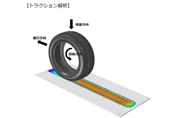 東洋タイヤ CAEとAI技術でリアルタイムシミュレーション&スノー予測技術を開発