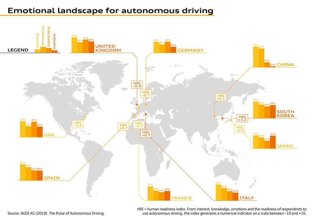 日本はどんな志向? アウディが自動運転に対するユーザーの意識を調査!