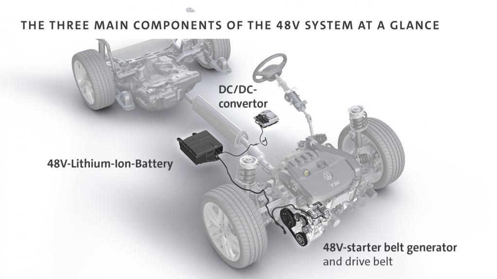 フォルクスワーゲンの48Vシステムが登場。PHEVは果たしてどうなるか。
