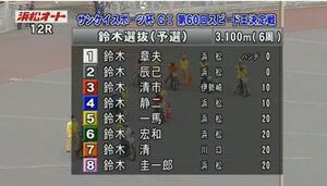 【スズキ万歳】あなたは全員が『鈴木さん』だけのレースを知っているか? 実況中継もミラクルすぎる!?