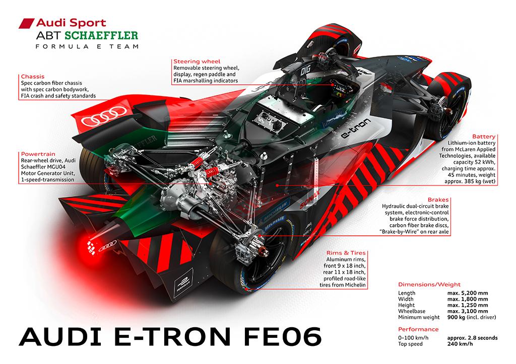 アウディが、電気自動車のF1「フォーミュラE」用ニューマシンを初披露!
