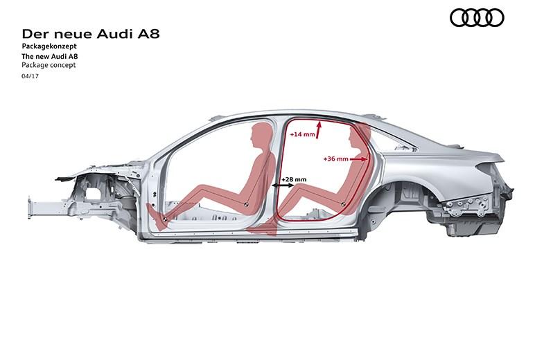 7月発表予定のアウディの旗艦A8は複合素材のハイテクボディで登場する