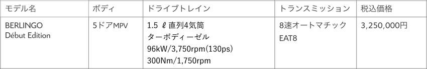 シトロエン 両側スライドドアのMPV「ベルランゴ デビューエディション」発売