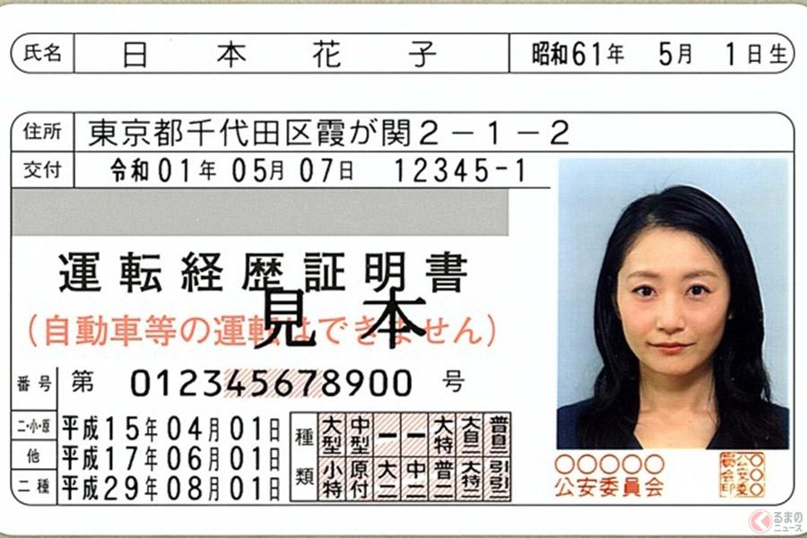 視力 運転 免許