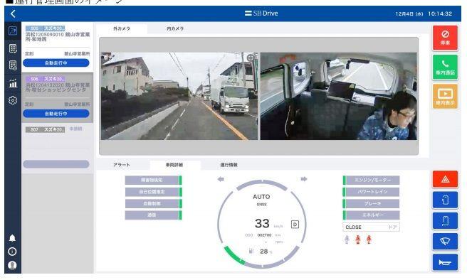 自動運転バスのドアをスマホでオープンする技術を検証 SBドライブ