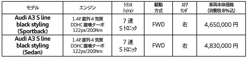 アウディ A3の限定モデル「A3 Sライン ブラックスタイリング」発売