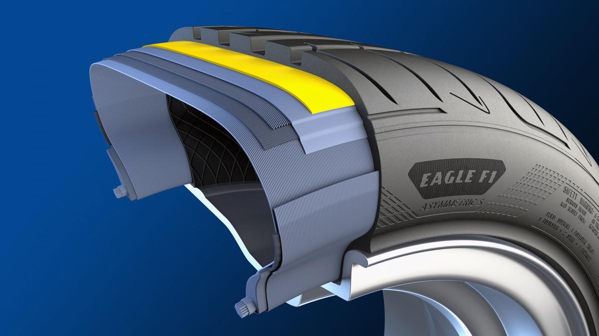 グッドイヤーのハイパフォーマンスタイヤ「EAGLE」シリーズのフラッグシップモデルが11月5日から発売開始!
