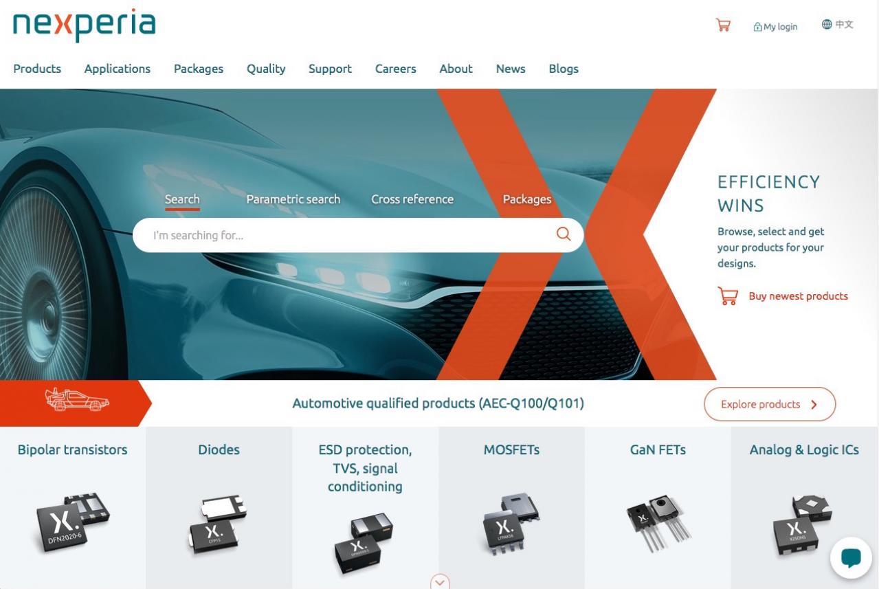 Nexperia:GaNベースEVインバータ設計でRicardoと提携