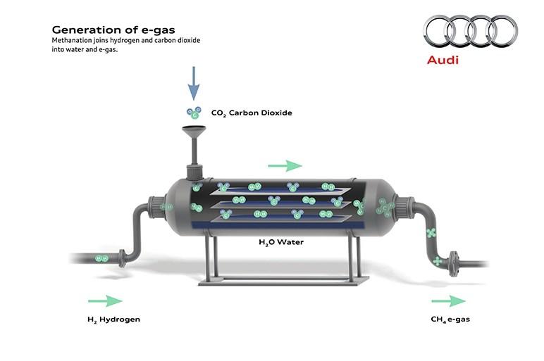 エンジン車が電気自動車を逆転する可能性。グレタさんに教えてあげたい「CCUS」とは?