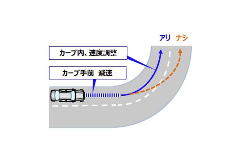 トヨタが近々採用する、踏み間違いを防ぐ新機能がチェックする6つの要素が興味深い