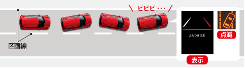 ハンドリングと乗り心地を追求した1.2ℓエンジンの韋駄天、スズキ「スイフトRS」と「スイフトHYBRID RS」を徹底比較