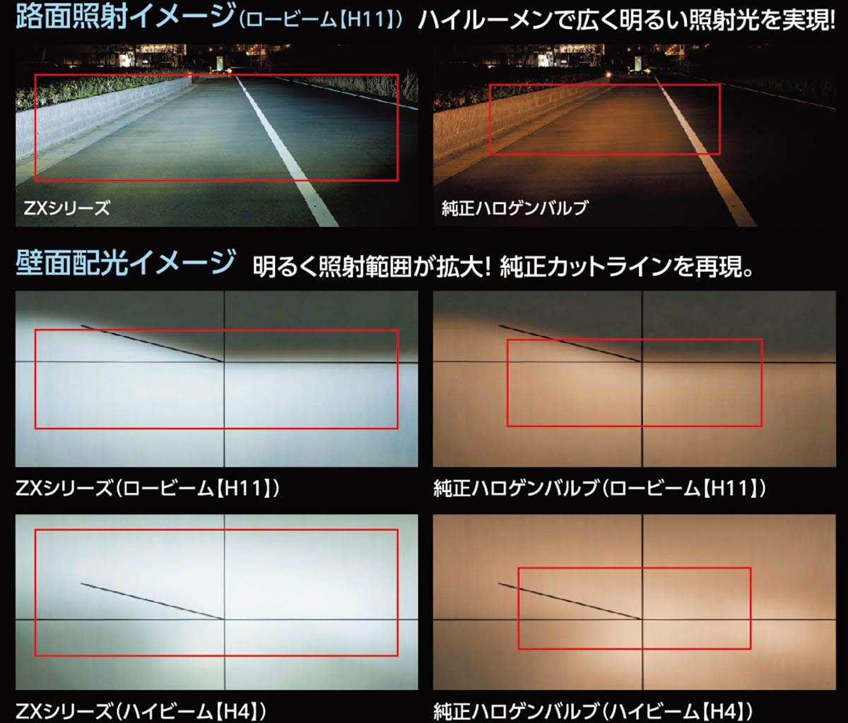 明るい方が走りやすいでしょ! ハロゲンからLEDへ交換! ヘッドライトとフォグをLED化できるお手軽バルブキット