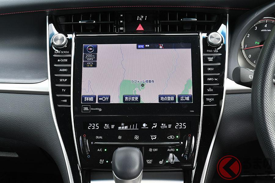 トヨタのSUVは選び放題!? ランクルからライズまでの異なる特徴とは