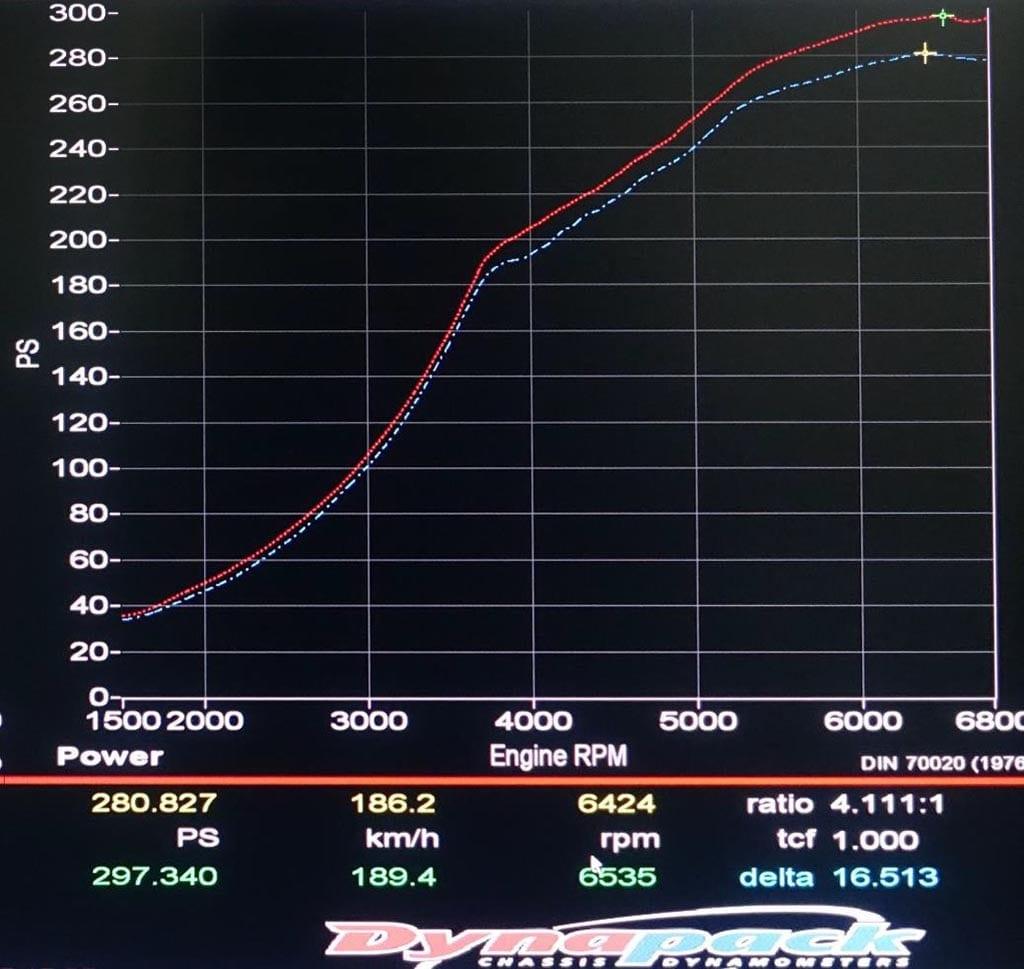 【メンテナンス&リフレッシュ】「レヴィテック・パワーショット」機関内コーティングで燃費もレスポンスも改善!!