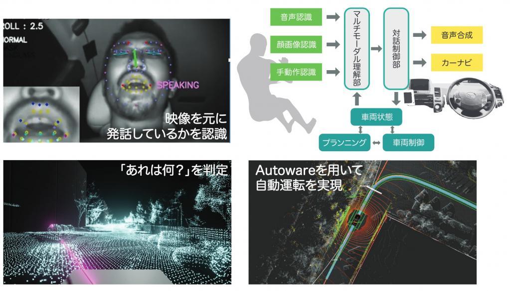 マルチモーダル対話型自動運転車の誕生!