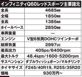 【日本未発売のスカイラインクーペ試乗!!】インパルがインフィニティQ60を国内販売開始!!!