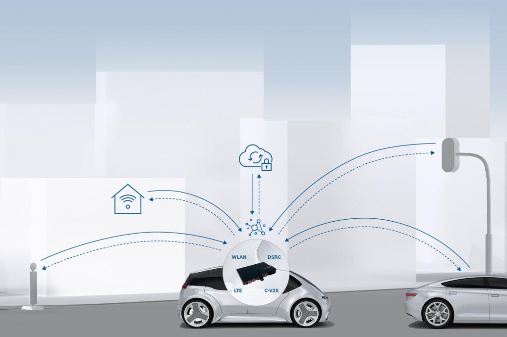 ボッシュとVeniamがモノと車両のシームレスなネットワーク接続を実現