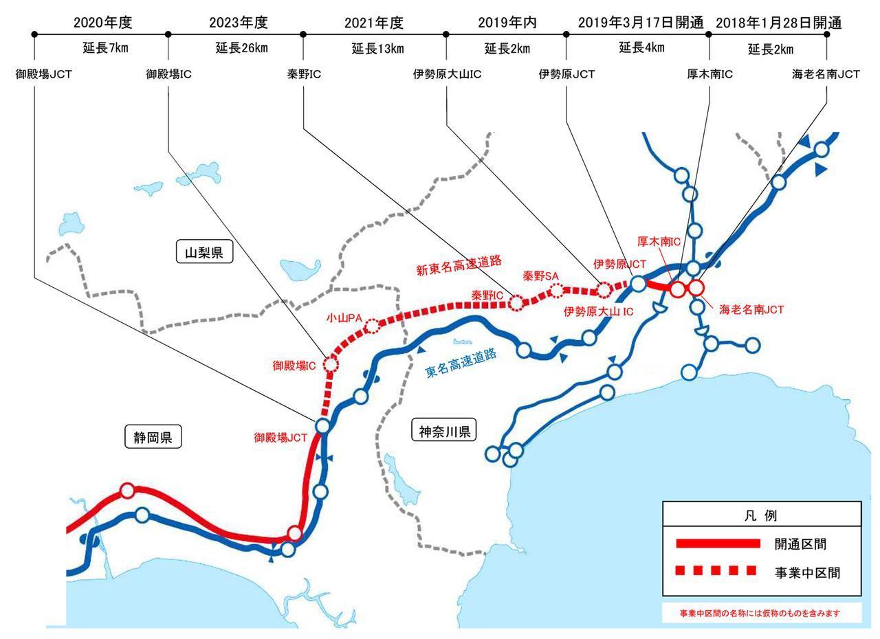 新東名の全線開通は東京五輪に間に合わない。2023年度内の完成予定で、大阪万博2025に焦点か