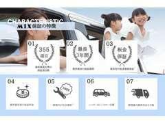 【MiX保証】当社HP(mixllc.co.jp)で詳細をご確認頂けます。