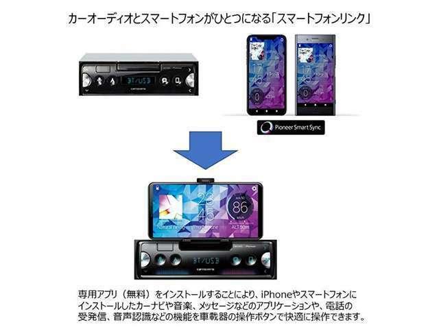 Bプラン画像:専用アプリ(無料)をインストールしたカーナビや音楽、メッセージなどのアプリケーションや電話の初受信、音声認識などの機能を車載機のボタンで快適に操作できます。