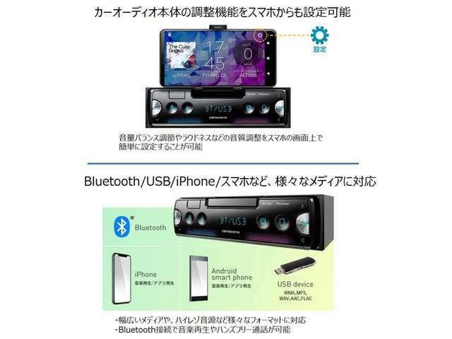 Bプラン画像:Bluetooth/USB/スマホなど様々なメディアに対応(CDの再生はできませんので注意ください)