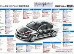 中古車に必須の安心の保証プラン多数ご用意しております!保証部位、保証期間を車の状態にあわせて選べます。