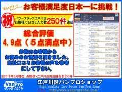 ご購入頂きましたお客様に口コミを入れて頂いております。詳しくは、http://www.carsensor.net/shop/tokyo/058785008/review/