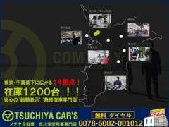R3年6月初夏ボーナスセール開催!全店7店舗1200台展示!