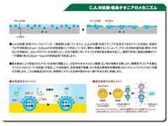 ◆チタニアは接着剤を使っていません★チタン加工物と空気が接触することで悪臭や雑菌、ホルムアルデヒドなどを分解します★