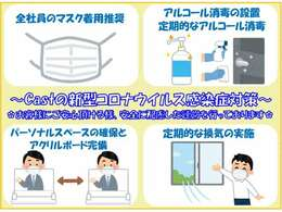 当社の新型コロナウイルス対策!お客様にご安心頂けるよう、安全に配慮した運営を行っております!