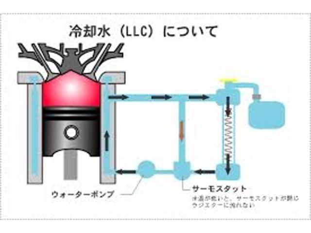 LLC(ロングライフクーラント)交換 エンジンの冷却や凍結防止のためのクーラント。交換の目安は通常2年程度が推奨されます。