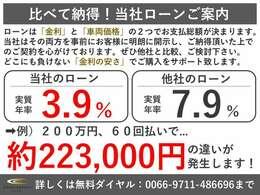 期間限定特別低金利3.9%~!頭金なしのオートローンも最長120回まで可能です!