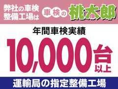 弊社の車検整備工場「車検の桃太郎」は年間車検台数10,000台以上!購入後のメンテナンスも安心してお任せください。