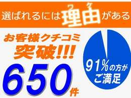 お陰様でお客様のクチコミが650件を突破致しました!すべてのお客様に感謝しております!