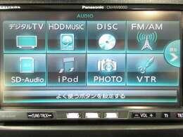 音楽ソースは、CD/DVD/TV/サウンドコンテナなど多彩でU