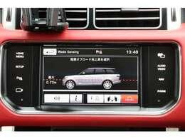 メーカーオプション「ウェイドセンシング+ブラインドスポット・モニター」(¥144,000)。「アダプティブ・リアロッキング・ディファレンシャル」(¥103,000)。